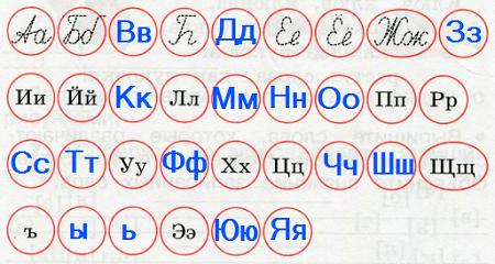 Ответ по Русскому языку 2 класс рабочая тетрадь Канакина 1 часть страница 36 упражнение 75