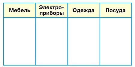 Окружающий мир 1 класс учебник Плешаков 1 часть стр 39-1