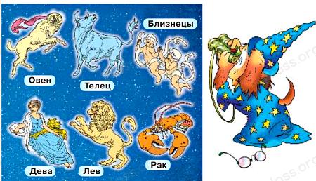 Окружающий мир 2 класс учебник Плешаков 1 часть стр 51-1
