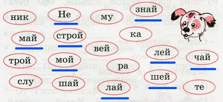 Ответ по Русскому языку 2 класс рабочая тетрадь Канакина 1 часть страница 51 упражнение 110