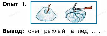 Окружающий мир 1 класс учебник Плешаков 1 часть стр 66-2