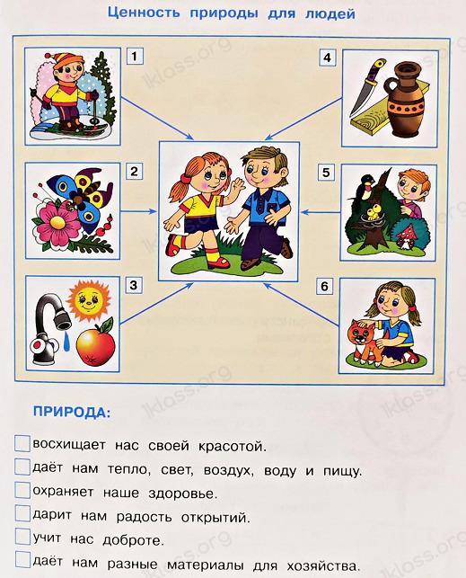 Окружающий мир 3 класс рабочая тетрадь Плешаков 1 часть страница 7 задание 6