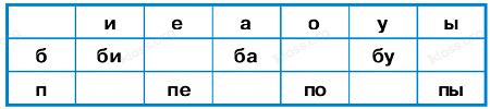 Азбука 1 класс 1 часть ответы страница 102 задание 1