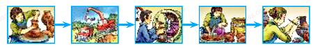 Окружающий мир 2 класс учебник Плешаков 1 часть стр 136-4.1