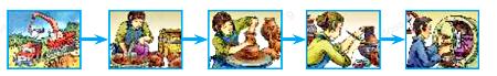 Окружающий мир 2 класс учебник Плешаков 1 часть стр 136-4.2