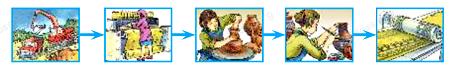 Окружающий мир 2 класс учебник Плешаков 1 часть стр 136-4.3