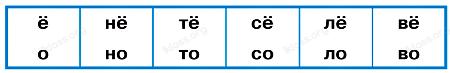 Азбука 1 класс 2 часть страница 32 задание 2