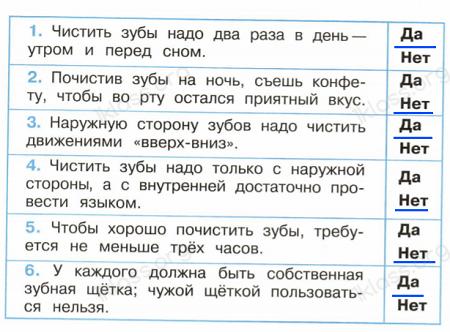 Ответ по Окружающему миру 2 класс рабочая тетрадь Плешаков 2 часть страница 8 задание