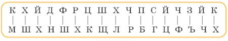 Русский язык 2 класс учебник Канакина упр 124