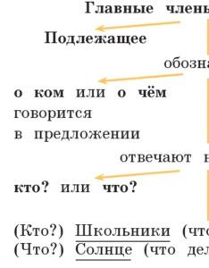 Русский язык 2 класс учебник Канакина упр 37 страница 34