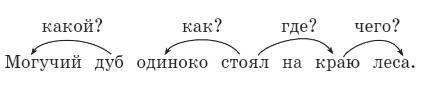 Русский язык 2 класс учебник Канакина упражнение 44 страница 37