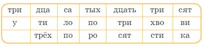 Русский язык 2 класс учебник Канакина упр 98 стр 67