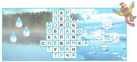 Ответ по Окружающему миру 3 класс рабочая тетрадь Плешаков 1 часть страница 33 задание 1